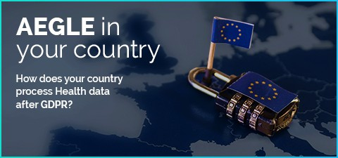 AEGLE in your Country